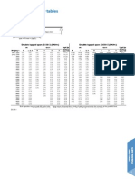 Lysaght Zed Cees Capacity Limit State table.pdf