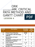 Network Diagram, CPM and Gantt Chart