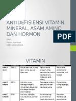 Antidefisiensi Vitamin, Mineral, Asam Amino Dan Hormon Izdaharra