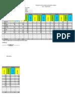 DsMEA forms 3-7