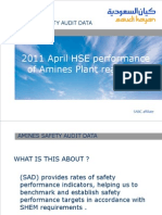 Amines Safety Performance Mar 2011