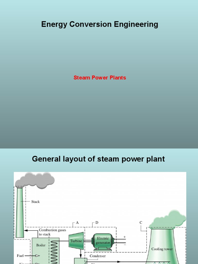 Steam Power Plants | Boiler | Steam