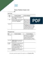 H5N1 Avian Influenza-Timeline of Major Events