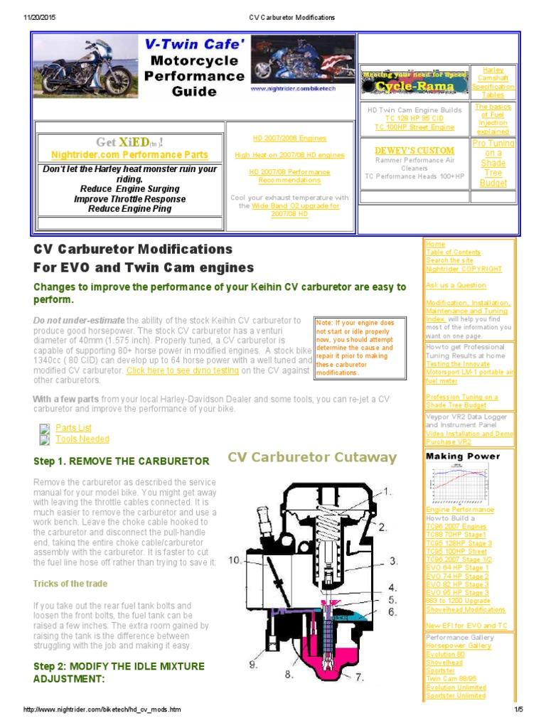 CV Carburetor Modifications | Carburetor | Throttle
