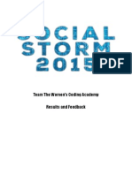 team the womens coding academy social storm results and feedback
