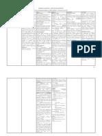 Matriz de Consistencia – Proyecto de Investigación