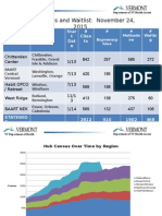 hub census and wait list  11 24 2015