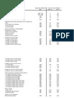 Tablas de Propiedades Higrotermicas de Materiales de Construccion