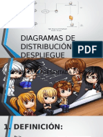 Diagrama de Distribucion o Despliegue