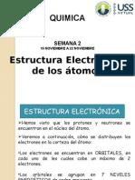 Sem 2. Estructura Electronica de Los Atomos