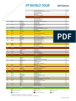 2016 Atp and Challenger Calendar