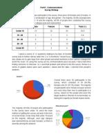 part e - communications writeup