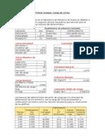 Analisis de Datos Corte Directo