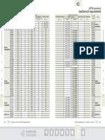 303_1Piping Data Handbook
