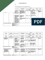 Silabus IPA Kelas VII sms 1.doc