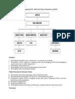 (KSI) Struktur Organisasi