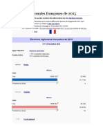 ELECTIONS REGIONALES.docx