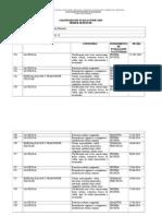 Calendario de Evaluaciones 1 y 2 Medio