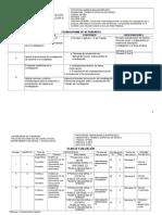 PLAN y Compromiso Didactico TEG 2 2015