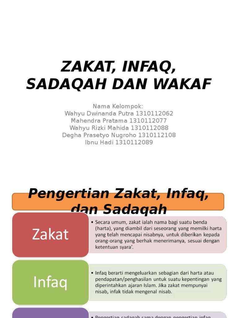Perbedaan Zakat Infaq Dan Shodaqoh Mengikuti