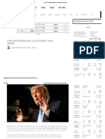 USA Presidential Election_ 2016 Odds _ Odds Shark