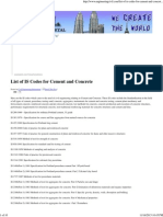 List of is Codes for Cement and Concrete