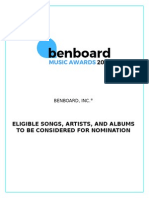 eligible songs artists and albums to be considered for nomination