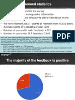Aimhighny Survey Slides
