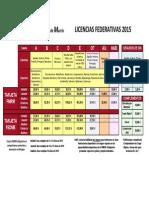 Precios Licencias FMRM 2015