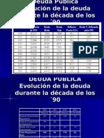 Ppt Deuda Publica Dubai Sept 2003
