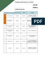 13. Posibles Procesos a Licitar 021214
