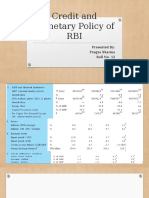 Credit and Monetary Policy of RBI.pptx