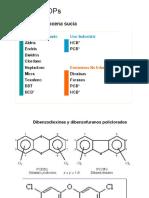 011c DIOXINAS OPSR (1).pptx
