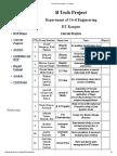 CIVIL B Tech Projects - IIT Kanpur