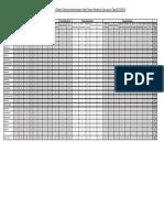 MCPS Sports Concussion Data 2013-14