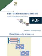 Clase_03_Despliegue_Procesos.pdf