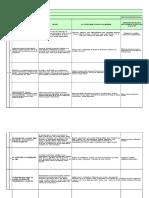 Plan de Mejoramiento Para La Reduccion de Barreras de Acceso a Los Servicios de Salud 2015 Tri 3