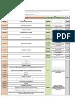 Tabela de Procedimentos Cemig Saude