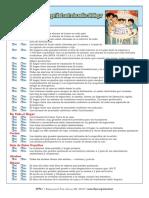 NFPA Fire Safety Survey Spanish
