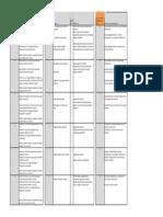 Scoring Criteria 2015-16