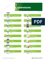 Nutrilite-VMS-CompetitiveClaims.pdf