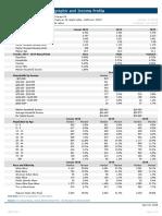 2014 Demographics SR18 and Navajo Rd