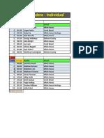 15-16 dist13 webstandings individuals