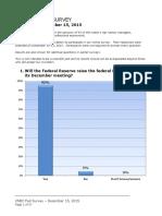 CNBC Fed Survey, December 15, 2015