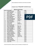 Rezultati - Prv Do Vrv 2014 - Bike - All