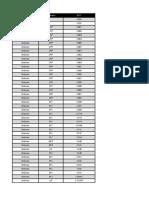 Transacciones Planeación y Programación de la producción