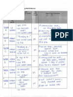 Assessment Tracker.Citing Text Evidence