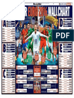 Super Euro 2016 Wallchart