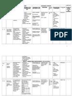 46857568 Rpt Bahasa Inggeris Form 2 2011