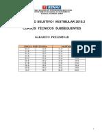 Gabarito Preliminar - Técnico Subsequente